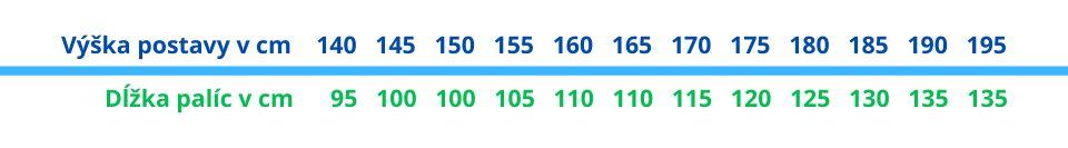 dĺžka trekingových palíc tabuľka