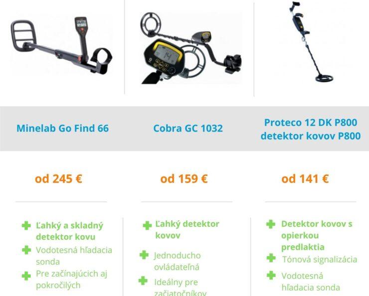 heureka.sk_Staňte sa lovcom pokladov! Poradíme vám, kam vyraziť s detektorom kovov_produkty